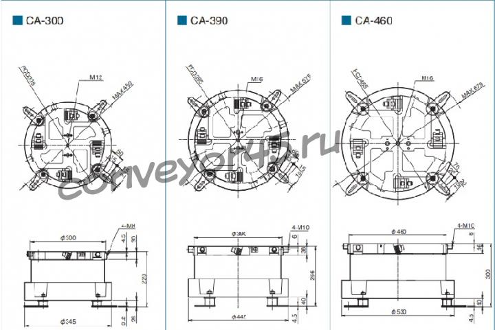 электромагнитный вибропривод для виброчаш и вибробункеров